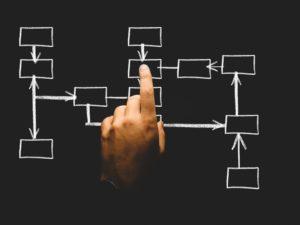 statut-social-dirigeant-entreprise
