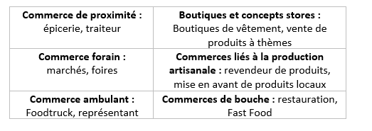 matrice commerçants