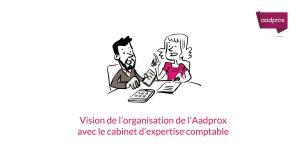 Vision de l'organisation entre Aadprox et le cabinet d'expertise comptable